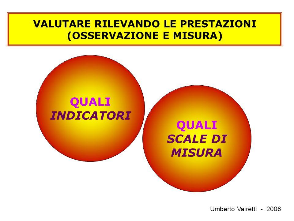 VALUTARE RILEVANDO LE PRESTAZIONI (OSSERVAZIONE E MISURA) Umberto Vairetti - 2006 QUALI INDICATORI QUALI SCALE DI MISURA
