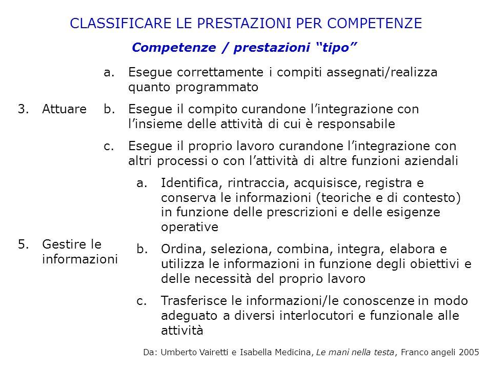 POSSIBILI SCALE 1 1 2 3 4 2 3 4 7 8 9 10 5 6 Umberto Vairetti - 2006