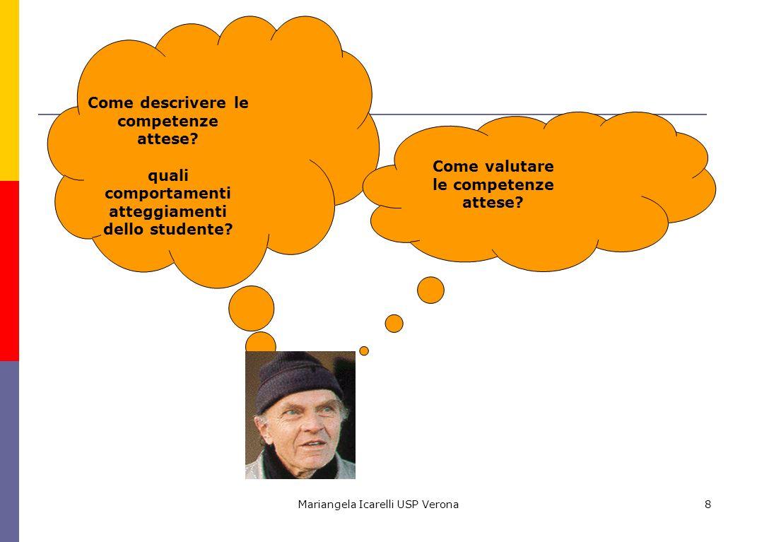 8 Come descrivere le competenze attese. quali comportamenti atteggiamenti dello studente.