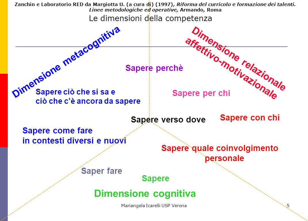 Mariangela Icarelli USP Verona6 L UNITA FORMATIVA PROGETTATA PER COMPETENZE