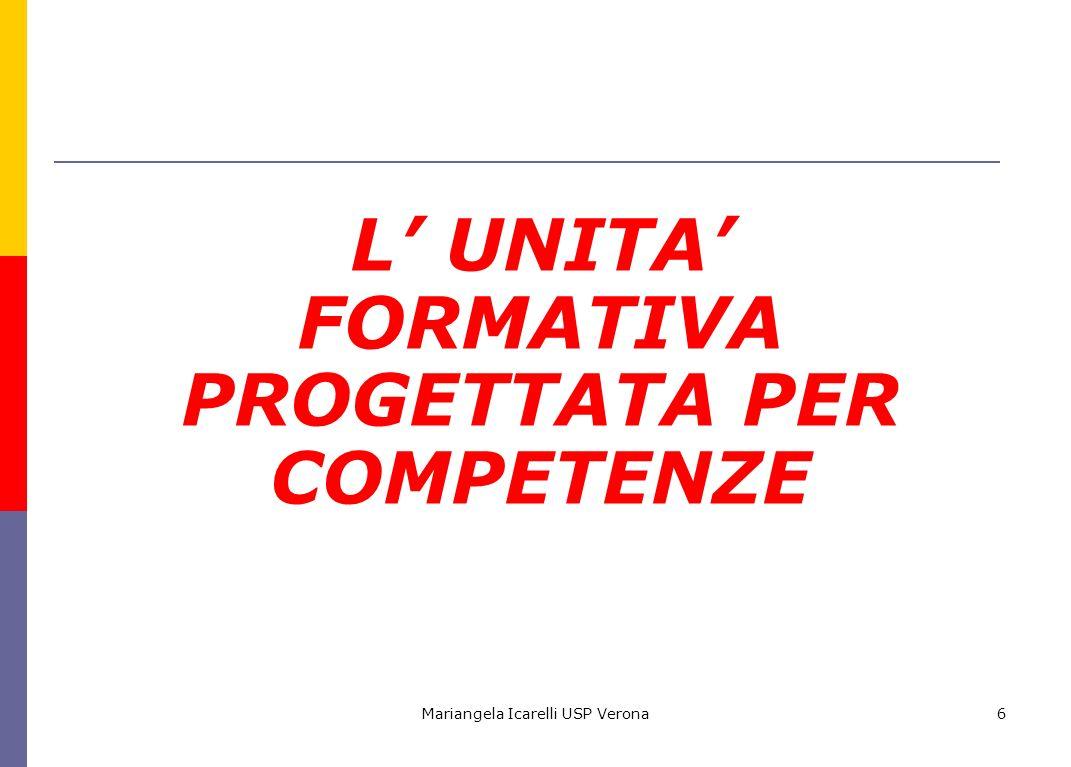Mariangela Icarelli USP Verona17 Competenze disciplinari e professionali Tratti disciplinari (abilità/capacità – conoscenze) Processo di apprendimentoIndicatori Descrittori di atteggiamenti e comportamenti dellallievo Livelli…