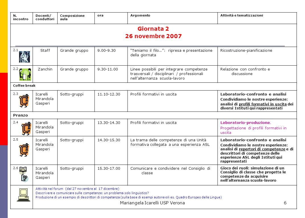 Mariangela Icarelli USP Verona6 1.11.21.31.51.6 N. incontro Docenti/ conduttori Composizione aula oraArgomentoAttività e tematizzazioni Giornata 2 26