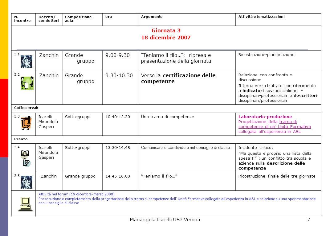 Mariangela Icarelli USP Verona7 1.11.21.31.51.6 N. incontro Docenti/ conduttori Composizione aula oraArgomentoAttività e tematizzazioni Giornata 3 18