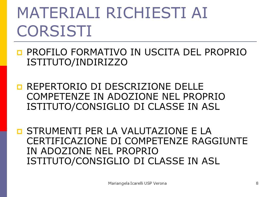 Mariangela Icarelli USP Verona8 MATERIALI RICHIESTI AI CORSISTI PROFILO FORMATIVO IN USCITA DEL PROPRIO ISTITUTO/INDIRIZZO REPERTORIO DI DESCRIZIONE D