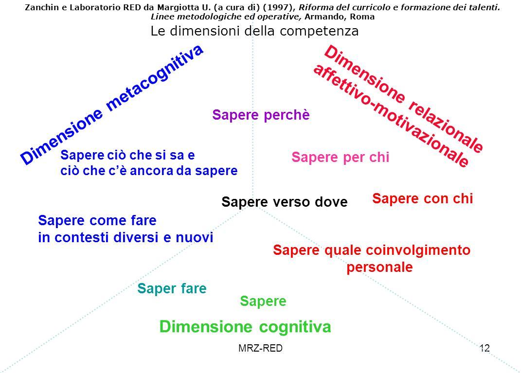 MRZ-RED12 Dimensione cognitiva Dimensione relazionale affettivo-motivazionale Dimensione metacognitiva Sapere Saper fare Sapere come fare in contesti