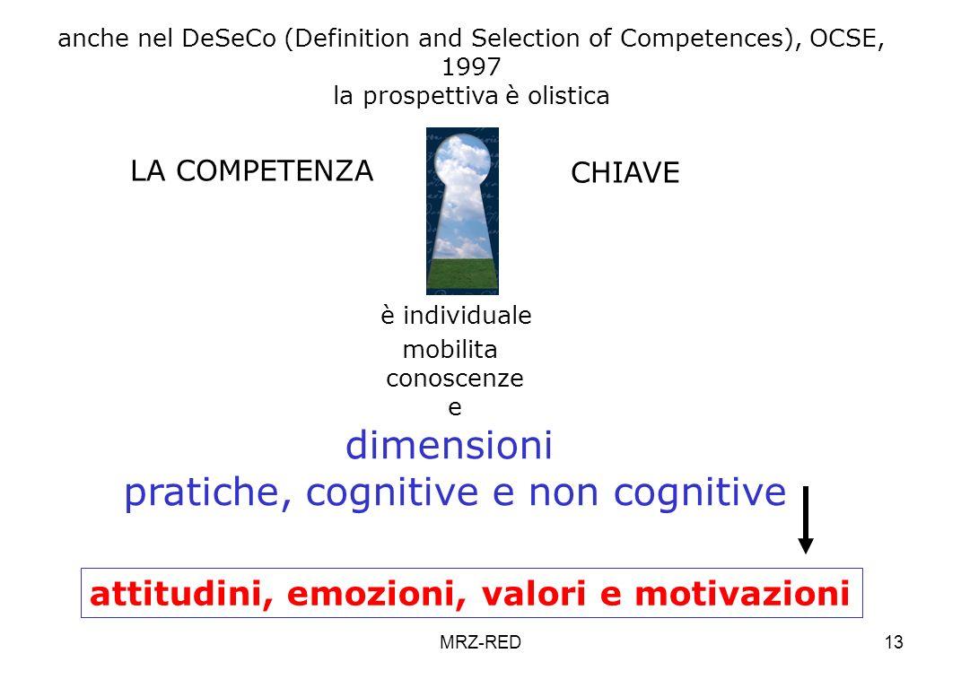 MRZ-RED13 1.11.21.3 anche nel DeSeCo (Definition and Selection of Competences), OCSE, 1997 la prospettiva è olistica attitudini, emozioni, valori e mo