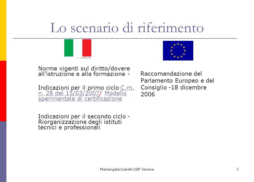 Mariangela Icarelli USP Verona3 Lo scenario di riferimento Norme vigenti sul diritto/dovere allistruzione e alla formazione - Indicazioni per il primo
