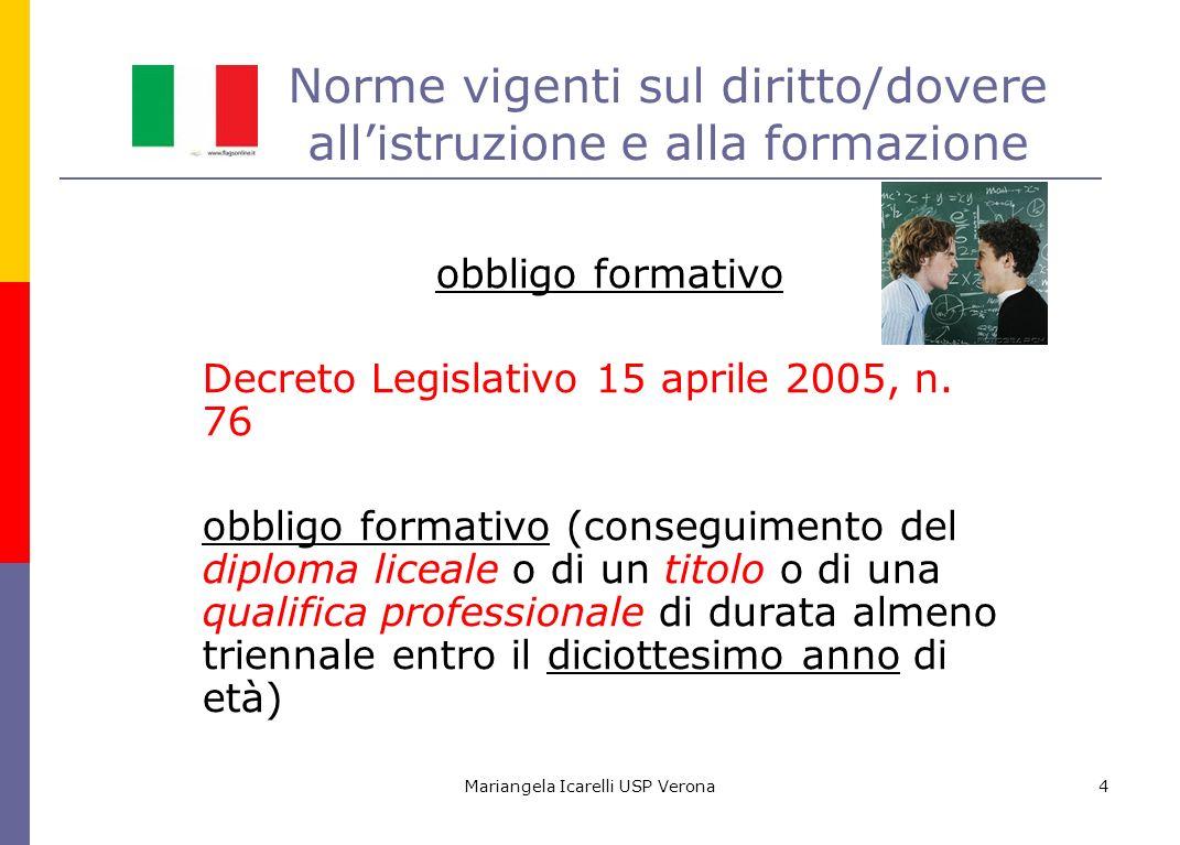 Mariangela Icarelli USP Verona4 Norme vigenti sul diritto/dovere allistruzione e alla formazione obbligo formativo Decreto Legislativo 15 aprile 2005,