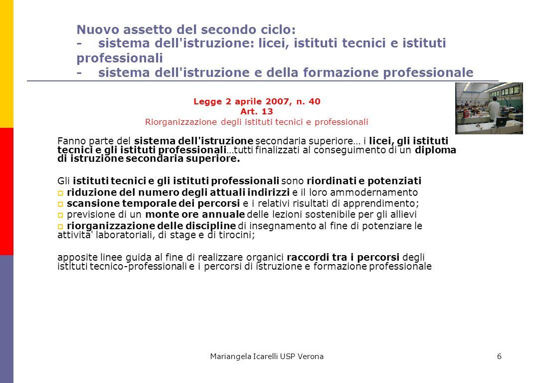 Mariangela Icarelli USP Verona6 Nuovo assetto del secondo ciclo: - sistema dell'istruzione: licei, istituti tecnici e istituti professionali - sistema