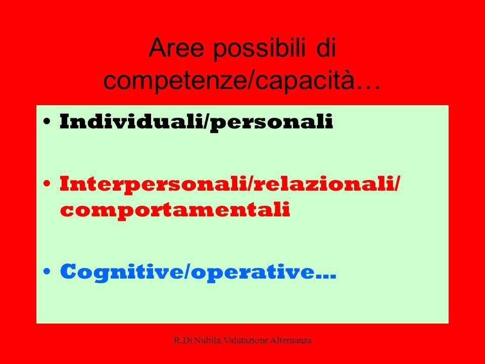 R.Di Nubila,Valutazione Alternanza Aree possibili di competenze/capacità… Individuali/personali Interpersonali/relazionali/ comportamentali Cognitive/operative…