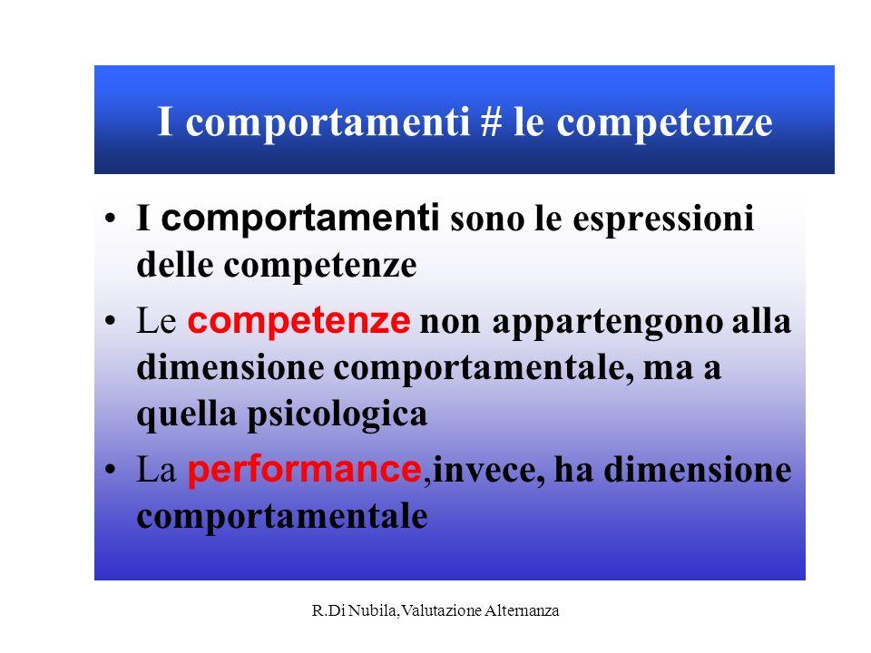 R.Di Nubila,Valutazione Alternanza I comportamenti # le competenze I comportamenti sono le espressioni delle competenze Le competenze non appartengono alla dimensione comportamentale, ma a quella psicologica La performance,invece, ha dimensione comportamentale