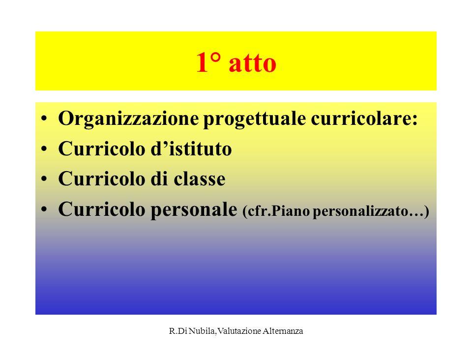 R.Di Nubila,Valutazione Alternanza 1° atto Organizzazione progettuale curricolare: Curricolo distituto Curricolo di classe Curricolo personale (cfr.Piano personalizzato…)
