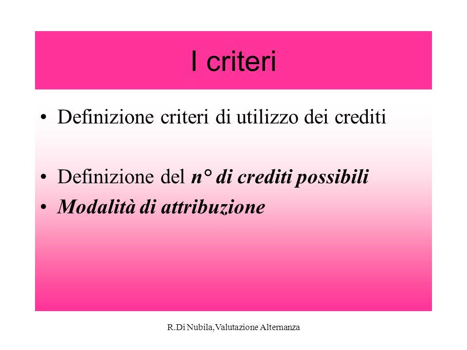 R.Di Nubila,Valutazione Alternanza I criteri Definizione criteri di utilizzo dei crediti Definizione del n° di crediti possibili Modalità di attribuzione