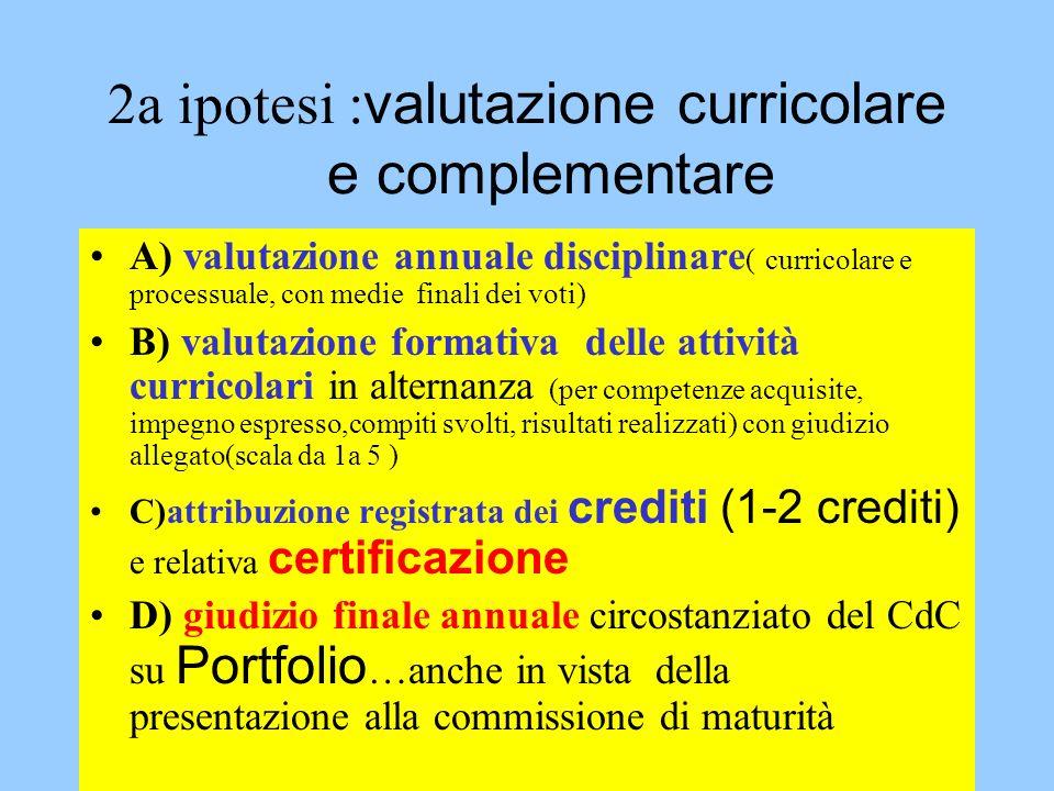 R.Di Nubila,Valutazione Alternanza 2a ipotesi : valutazione curricolare e complementare A) valutazione annuale disciplinare ( curricolare e processuale, con medie finali dei voti) B) valutazione formativa delle attività curricolari in alternanza (per competenze acquisite, impegno espresso,compiti svolti, risultati realizzati) con giudizio allegato(scala da 1a 5 ) C)attribuzione registrata dei crediti (1-2 crediti) e relativa certificazione D) giudizio finale annuale circostanziato del CdC su Portfolio …anche in vista della presentazione alla commissione di maturità