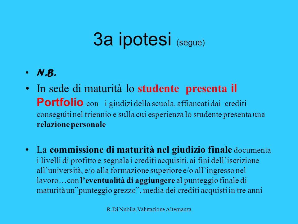 R.Di Nubila,Valutazione Alternanza 3a ipotesi (segue) N.B.