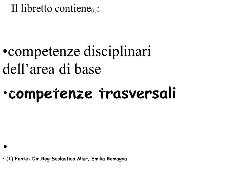 competenze disciplinari dellarea di base Il libretto contiene (1) : competenze trasversali (1) Fonte: Dir.Reg Scolastica Miur, Emilia Romagna (a cura del consiglio di classe) (a cura dei singoli docenti)