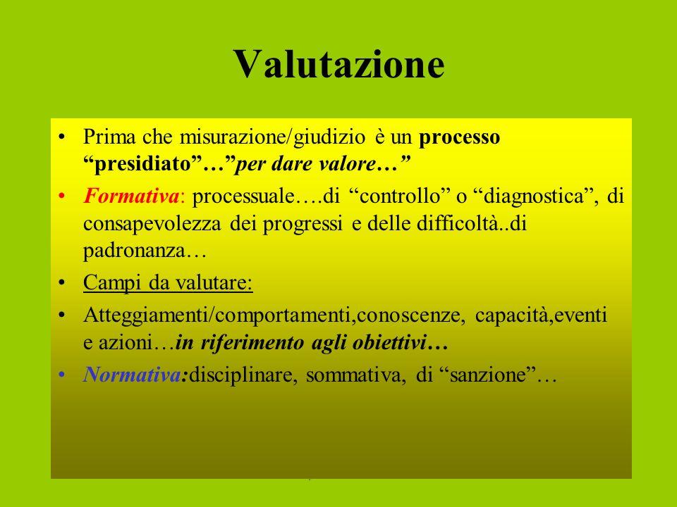 R.Di Nubila,Valutazione Alternanza Il modello di D.Kolb Esperienza concreta Osservazione riflessiva Concettualizzione.
