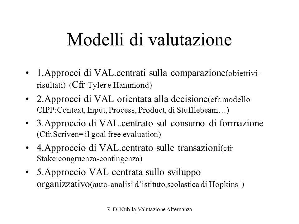 R.Di Nubila,Valutazione Alternanza Modelli di valutazione 1.Approcci di VAL.centrati sulla comparazione (obiettivi- risultati) ( Cfr Tyler e Hammond) 2.Approcci di VAL orientata alla decisione (cfr.modello CIPP:Context, Input, Process, Product, di Stufflebeam…) 3.Approccio di VAL.centrato sul consumo di formazione (Cfr.Scriven= il goal free evaluation) 4.Approccio di VAL.centrato sulle transazioni (cfr Stake:congruenza-contingenza) 5.Approccio VAL centrata sullo sviluppo organizzativo (auto-analisi distituto,scolastica di Hopkins )