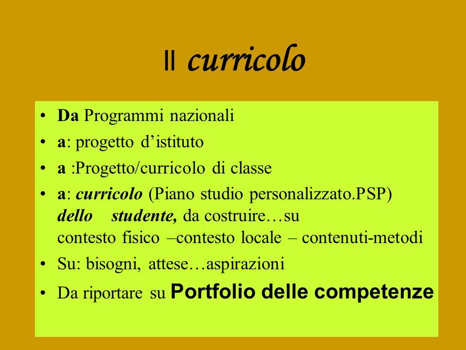R.Di Nubila,Valutazione Alternanza 3° atto:definizione area del 15% Lavoro personale… In classe …(cfr.area di progetto, o area di approfondimento) In gruppi : per compiti e per progetti