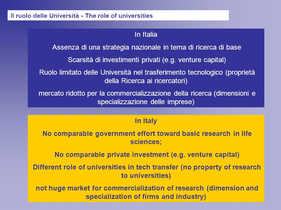 In Italy No comparable government effort toward basic research in life sciences; No comparable private investment (e.g.