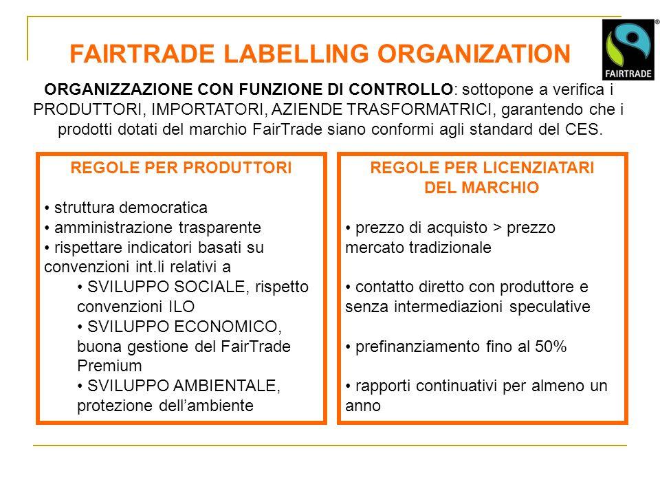 FAIRTRADE LABELLING ORGANIZATION ORGANIZZAZIONE CON FUNZIONE DI CONTROLLO: sottopone a verifica i PRODUTTORI, IMPORTATORI, AZIENDE TRASFORMATRICI, gar