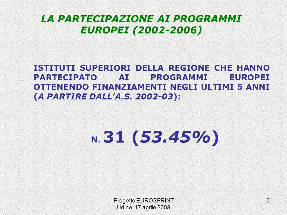 Progetto EUROSPRINT Udine, 17 aprile 2008 14 LA NUOVA PARTECIPAZIONE AI PROGRAMMI EUROPEI (2007-2013) ISTITUTI SUPERIORI DELLA REGIONE CHE HANNO PRESENTATO CANDIDATURE AI PROGRAMMI EUROPEI PER IL NUOVO SETTENNATO: 13 (22.41%)