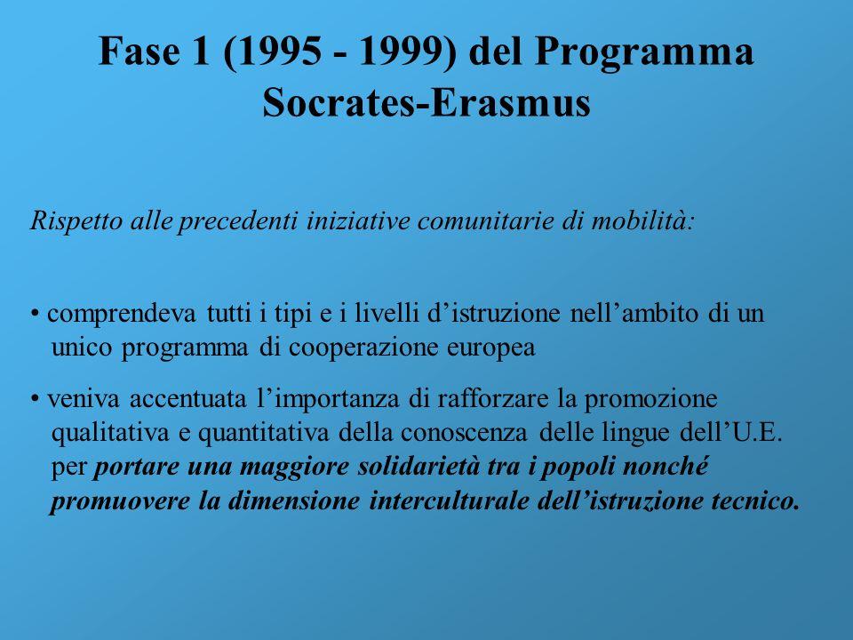 Fase 1 (1995 - 1999) del Programma Socrates-Erasmus Rispetto alle precedenti iniziative comunitarie di mobilità: comprendeva tutti i tipi e i livelli
