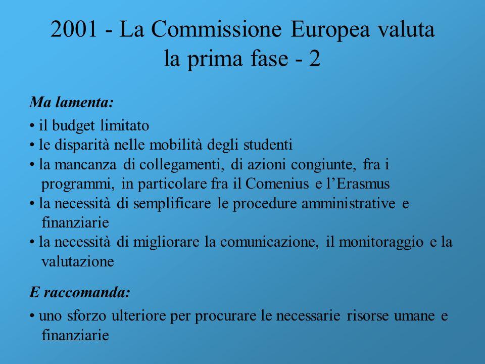 2001 - La Commissione Europea valuta la prima fase - 2 Ma lamenta: il budget limitato le disparità nelle mobilità degli studenti la mancanza di colleg