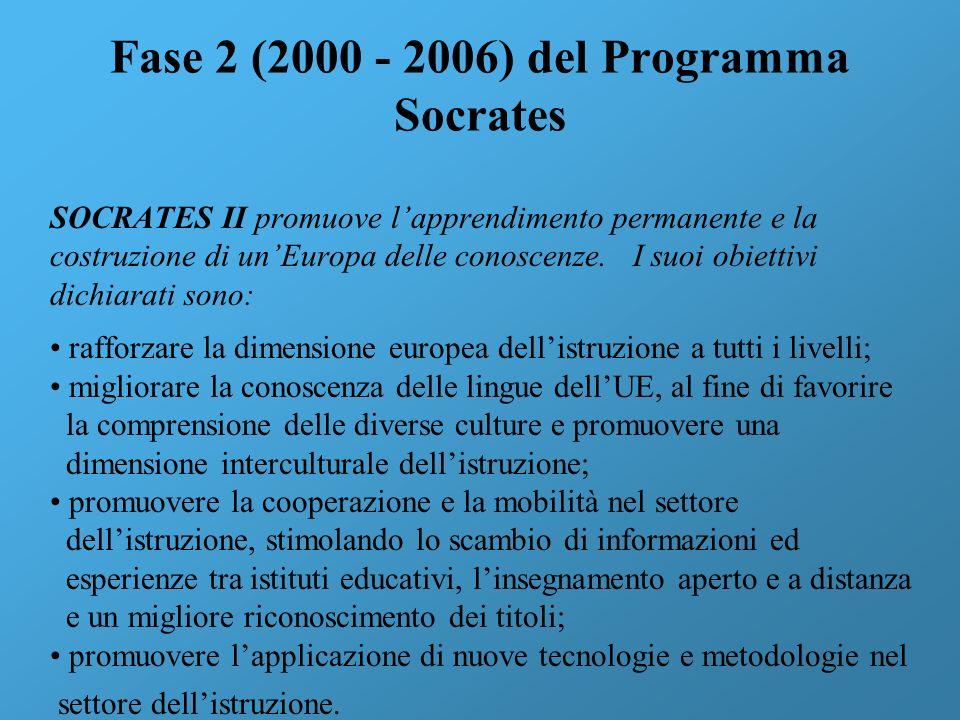 Fase 2 (2000 - 2006) del Programma Socrates SOCRATES II promuove lapprendimento permanente e la costruzione di unEuropa delle conoscenze. I suoi obiet
