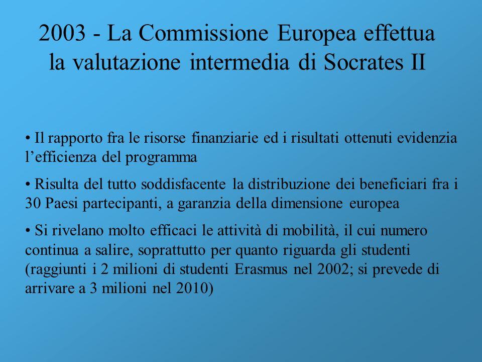 2003 - La Commissione Europea effettua la valutazione intermedia di Socrates II Il rapporto fra le risorse finanziarie ed i risultati ottenuti evidenz