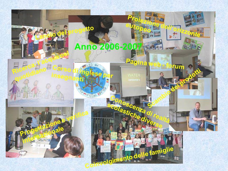 Lancio del progetto Progettazione e verifica internazionale Conoscenza di realtà scolastiche diverse Scambio dei prodotti Proiezione dellorizzonte europeo Ricerca: lacqua nel quotidiano Anno 2006-2007 Corso di inglese per insegnanti Coinvolgimento delle famiglie Pagina web - forum