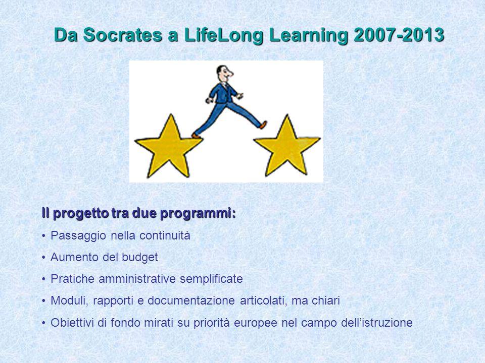 Da Socrates a LifeLong Learning 2007-2013 Il progetto tra due programmi: Passaggio nella continuità Aumento del budget Pratiche amministrative semplificate Moduli, rapporti e documentazione articolati, ma chiari Obiettivi di fondo mirati su priorità europee nel campo dellistruzione