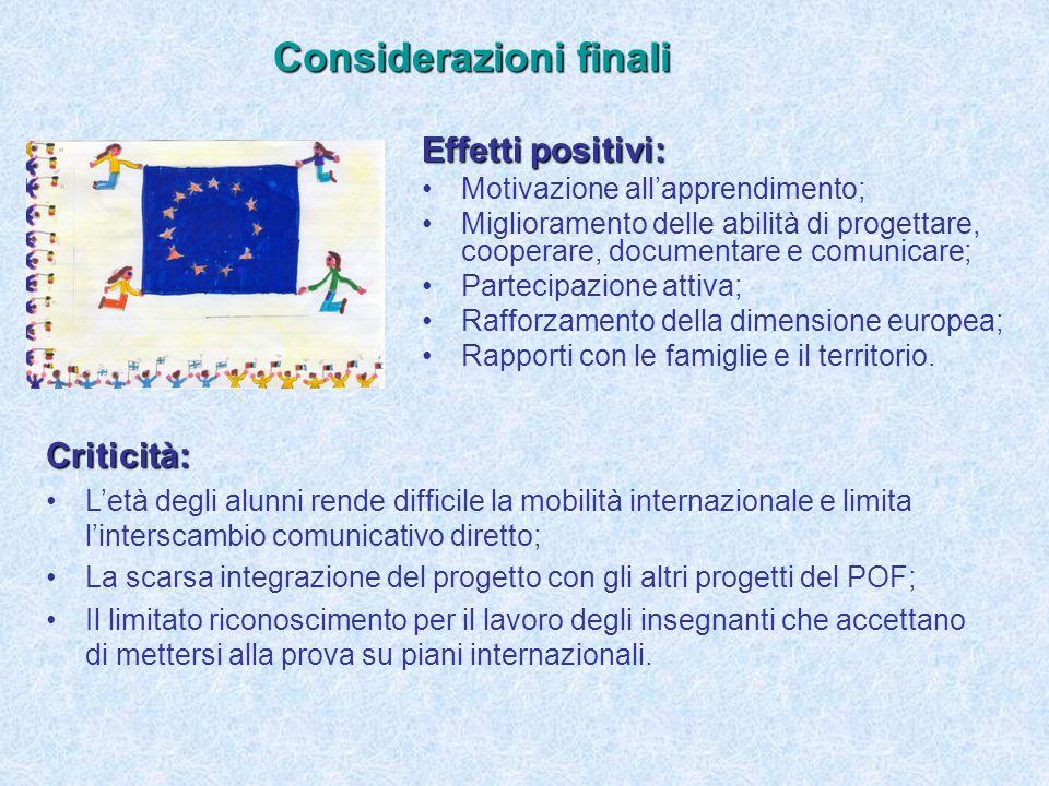 Effetti positivi: Motivazione allapprendimento; Miglioramento delle abilità di progettare, cooperare, documentare e comunicare; Partecipazione attiva; Rafforzamento della dimensione europea; Rapporti con le famiglie e il territorio.