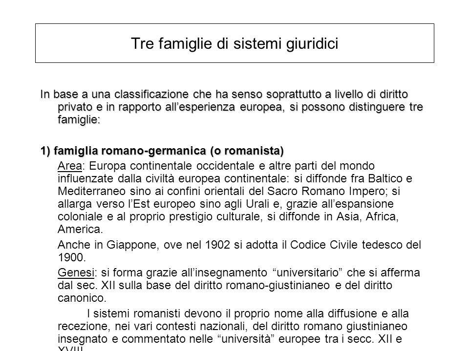 Tre famiglie di sistemi giuridici In base a una classificazione che ha senso soprattutto a livello di diritto privato e in rapporto allesperienza euro