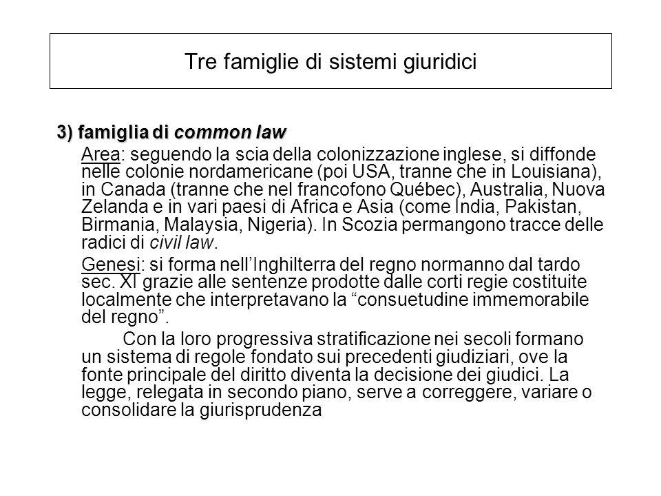 Tre famiglie di sistemi giuridici 3) famiglia di common law Area: seguendo la scia della colonizzazione inglese, si diffonde nelle colonie nordamerica