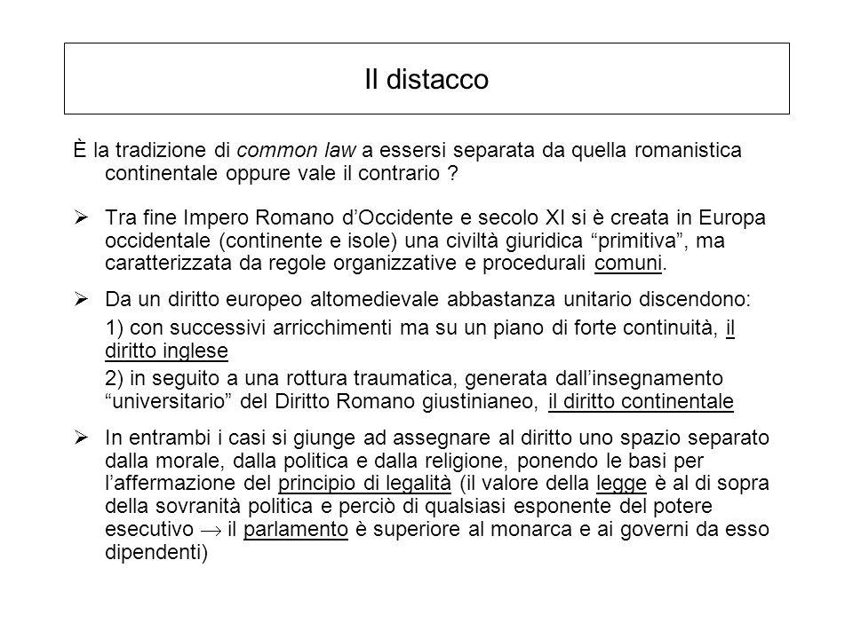Il distacco È la tradizione di common law a essersi separata da quella romanistica continentale oppure vale il contrario ? Tra fine Impero Romano dOcc