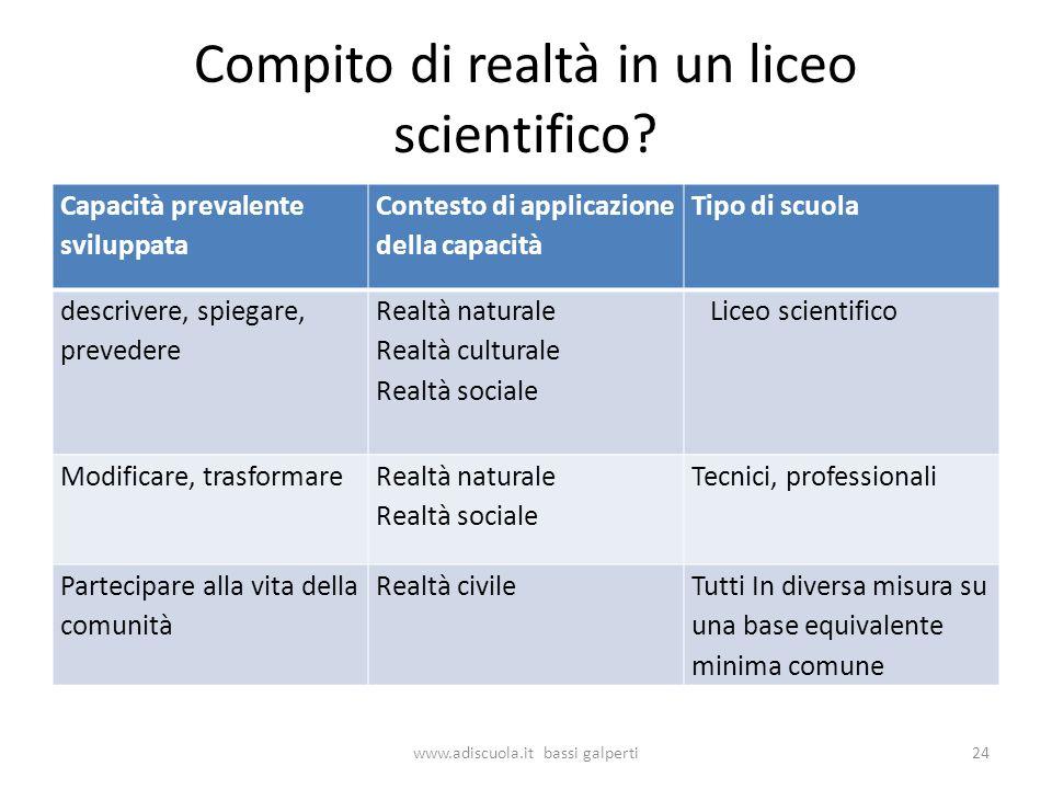 Compito di realtà in un liceo scientifico.