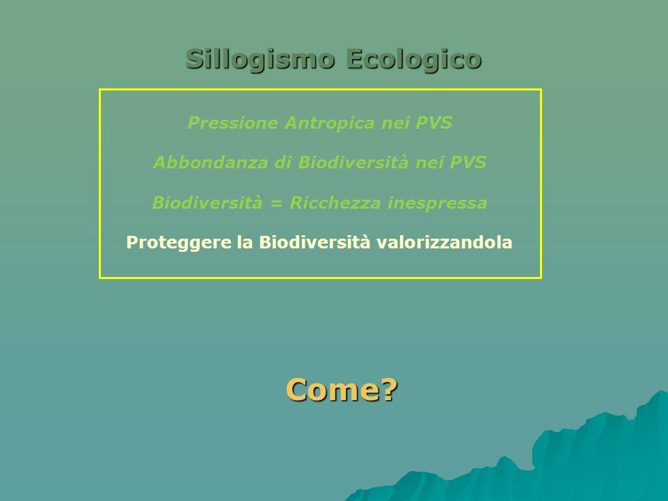 Pressione Antropica nei PVS Abbondanza di Biodiversità nei PVS Biodiversità = Ricchezza inespressa Proteggere la Biodiversità valorizzandola Sillogism