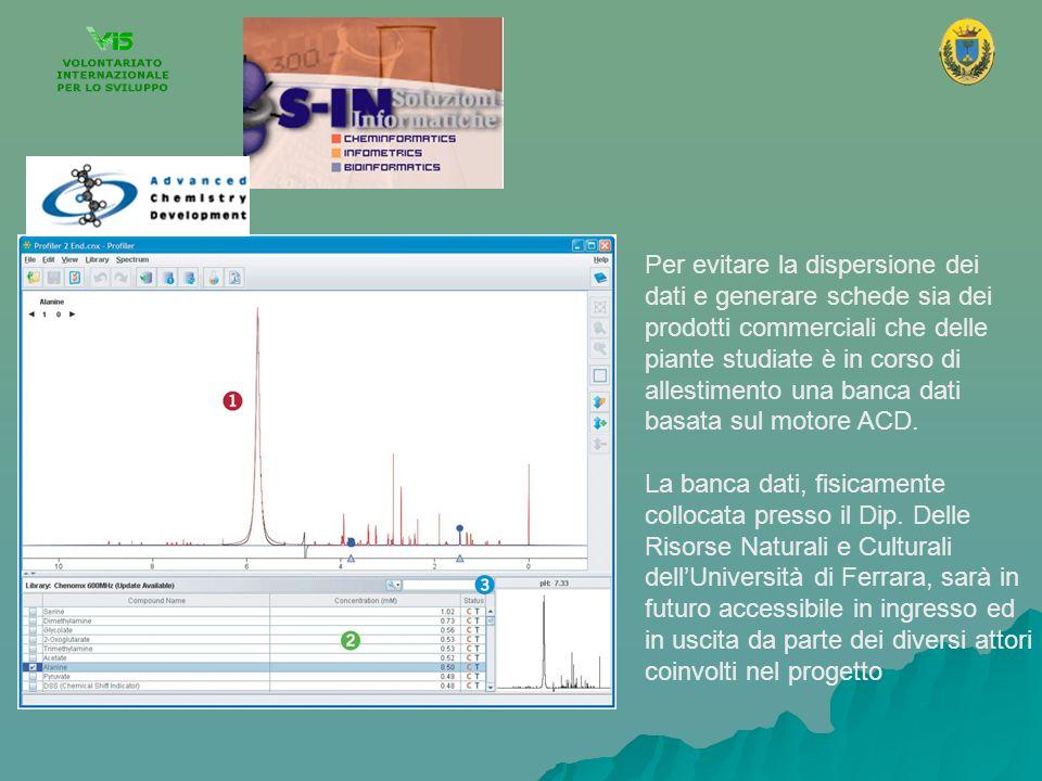 Per evitare la dispersione dei dati e generare schede sia dei prodotti commerciali che delle piante studiate è in corso di allestimento una banca dati