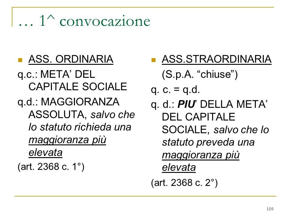 109 … 1^ convocazione ASS.