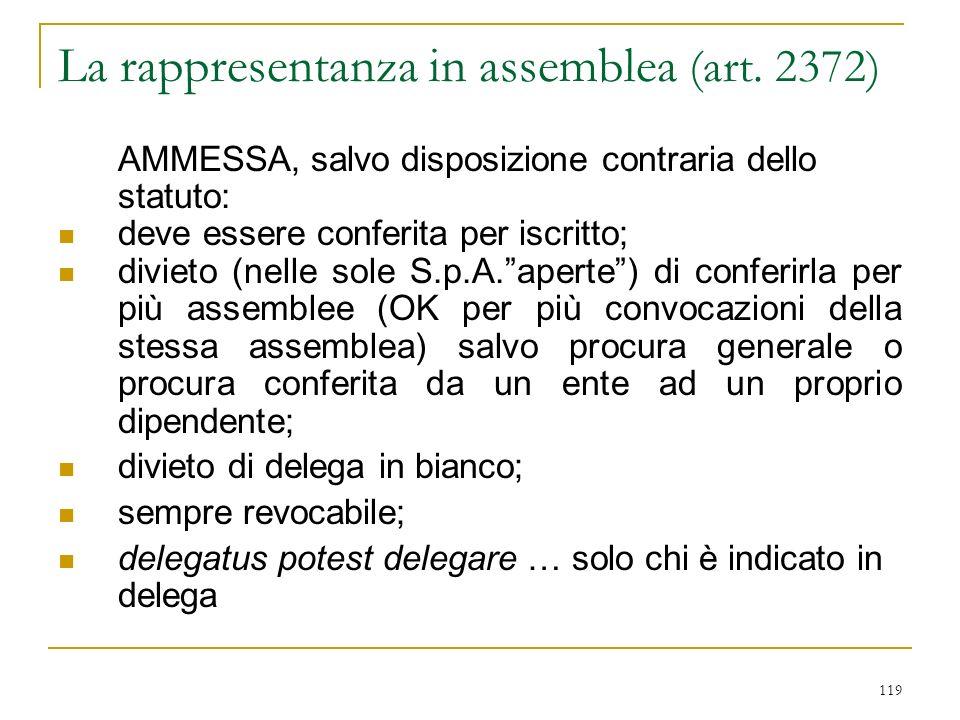 119 La rappresentanza in assemblea (art.