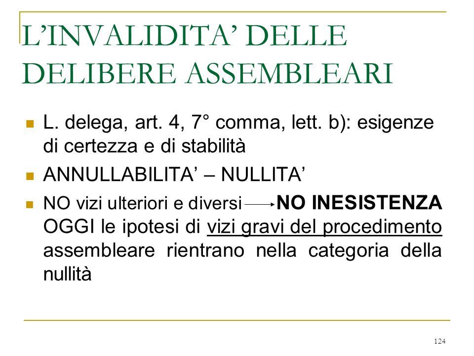 124 LINVALIDITA DELLE DELIBERE ASSEMBLEARI L.delega, art.