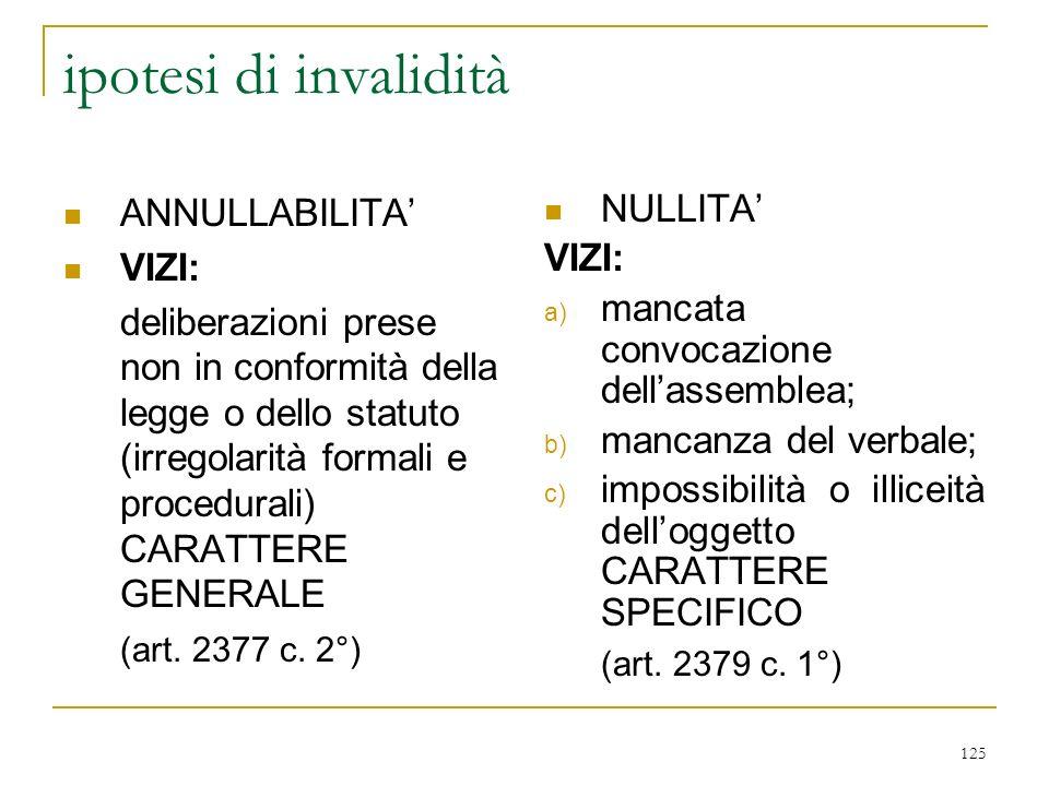 125 ipotesi di invalidità ANNULLABILITA VIZI: deliberazioni prese non in conformità della legge o dello statuto (irregolarità formali e procedurali) CARATTERE GENERALE (art.