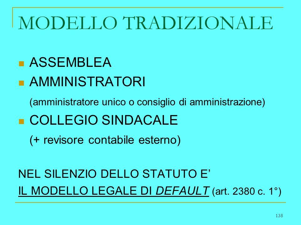 138 MODELLO TRADIZIONALE ASSEMBLEA AMMINISTRATORI (amministratore unico o consiglio di amministrazione) COLLEGIO SINDACALE (+ revisore contabile esterno) NEL SILENZIO DELLO STATUTO E IL MODELLO LEGALE DI DEFAULT (art.