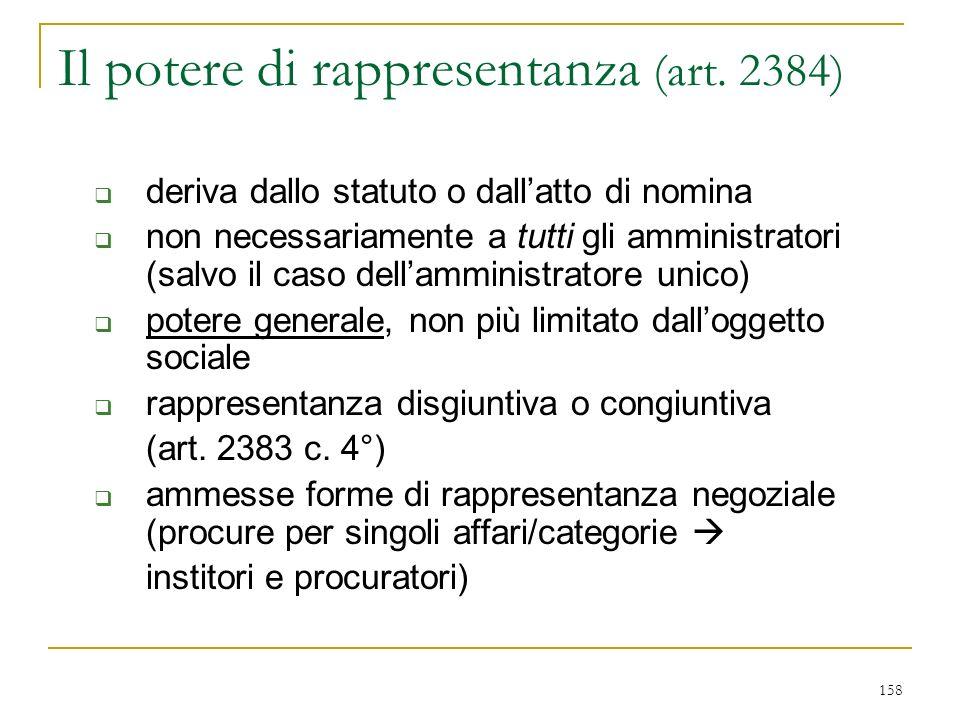 158 Il potere di rappresentanza (art.