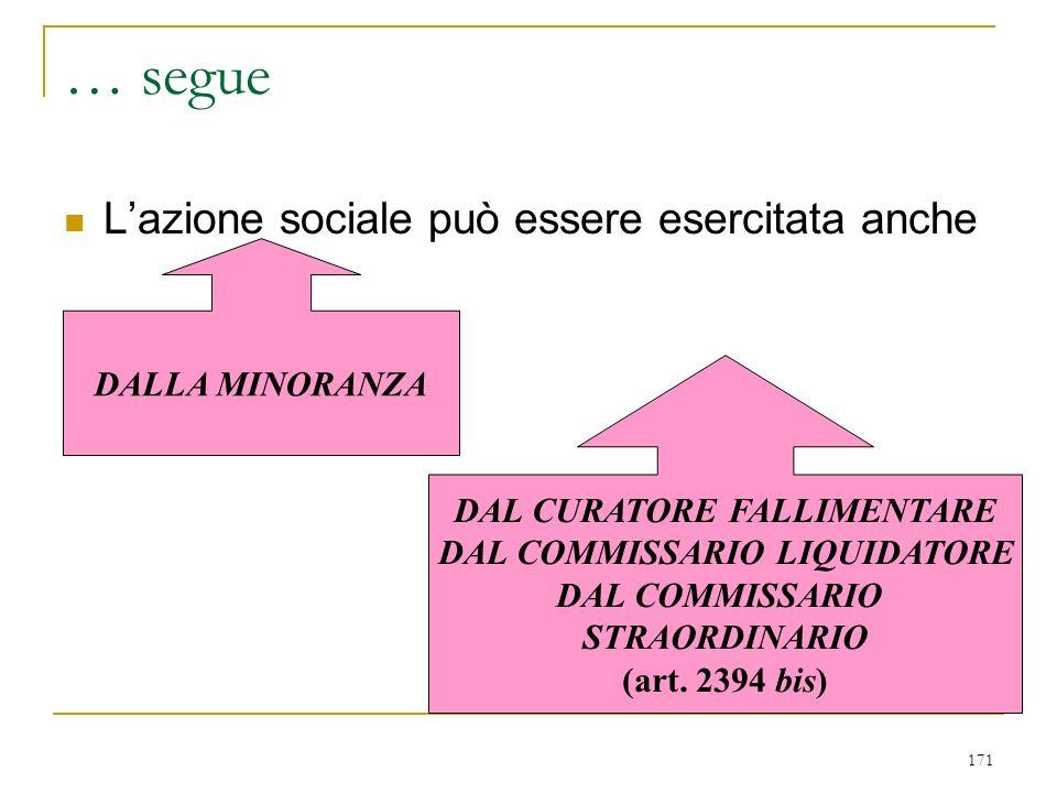 171 … segue Lazione sociale può essere esercitata anche DAL CURATORE FALLIMENTARE DAL COMMISSARIO LIQUIDATORE DAL COMMISSARIO STRAORDINARIO (art.