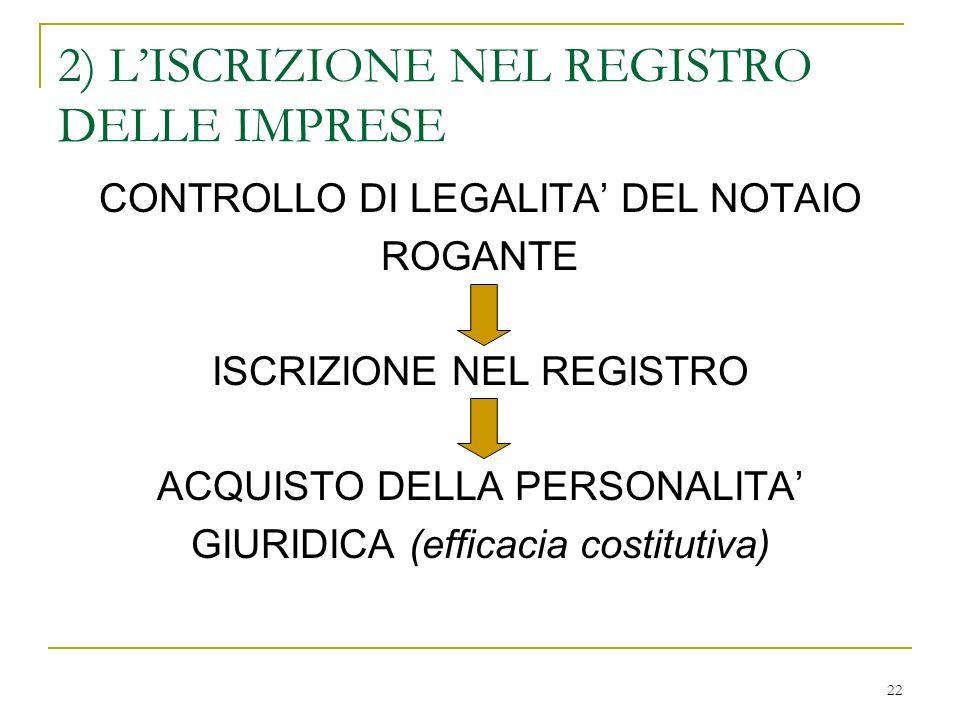 22 2) LISCRIZIONE NEL REGISTRO DELLE IMPRESE CONTROLLO DI LEGALITA DEL NOTAIO ROGANTE ISCRIZIONE NEL REGISTRO ACQUISTO DELLA PERSONALITA GIURIDICA (efficacia costitutiva)