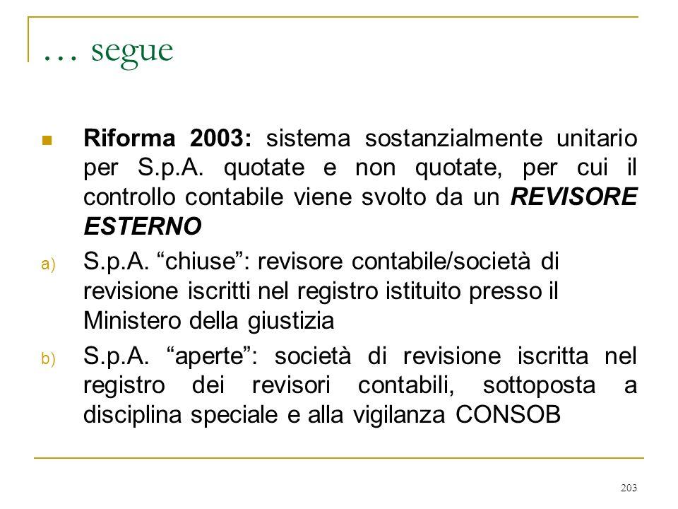 203 … segue Riforma 2003: sistema sostanzialmente unitario per S.p.A.