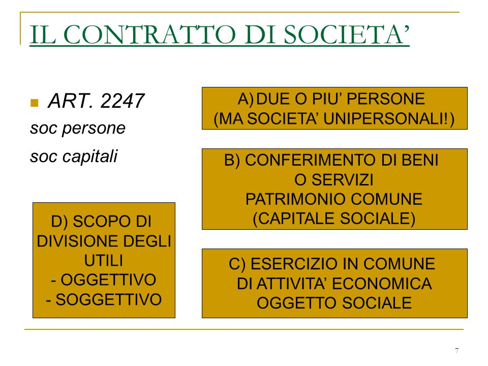 8 … SEGUE NON è comunione: la SOGGETTIVITA contratto associativo comunione di scopo (in taluni casi è un atto unilaterale) CONTRATTO + SOCIETA= ORDINAMENTO + IMPRESA