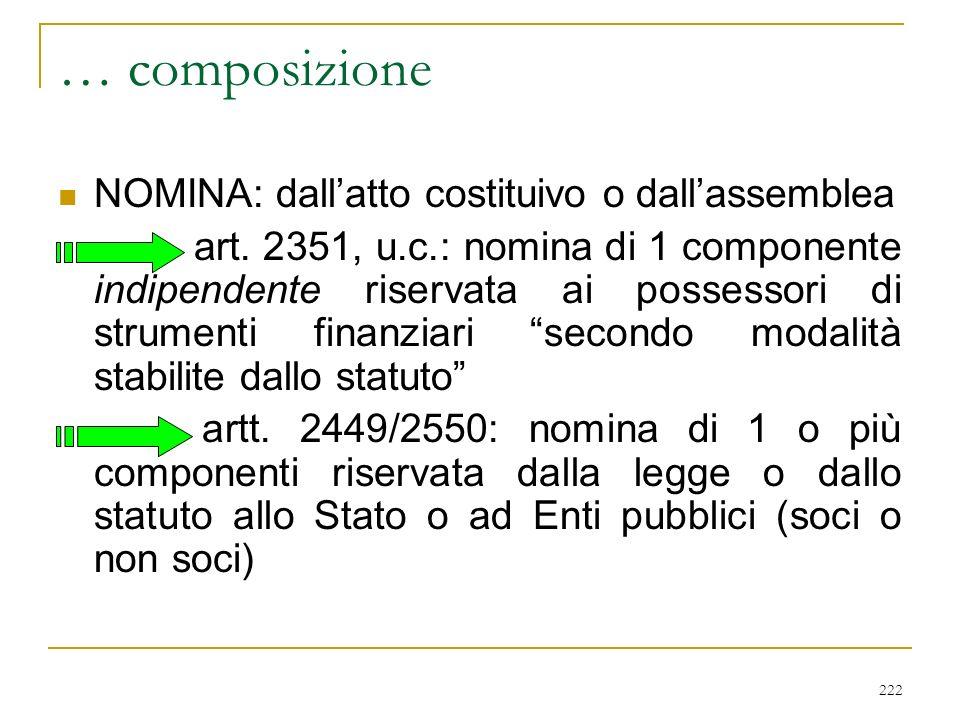 222 … composizione NOMINA: dallatto costituivo o dallassemblea art.